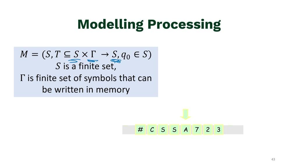 Modelling Processing 43 ! = ($, & ⊆ $ × Γ → $, ...
