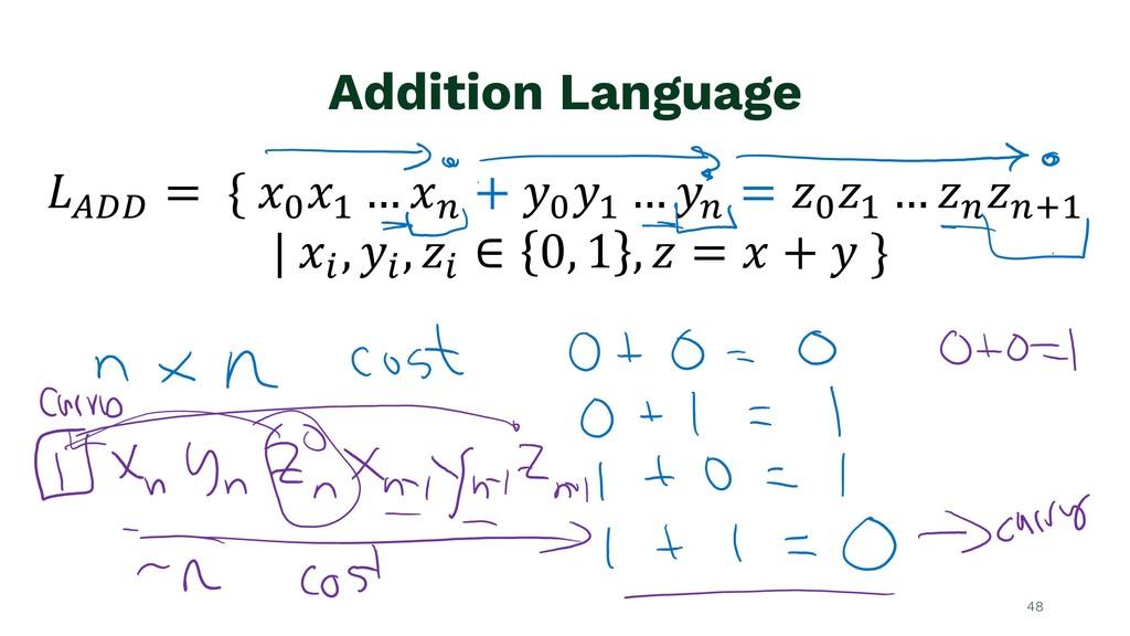 "Addition Language 48 !""## = { &' &( … &* + ,' ,..."