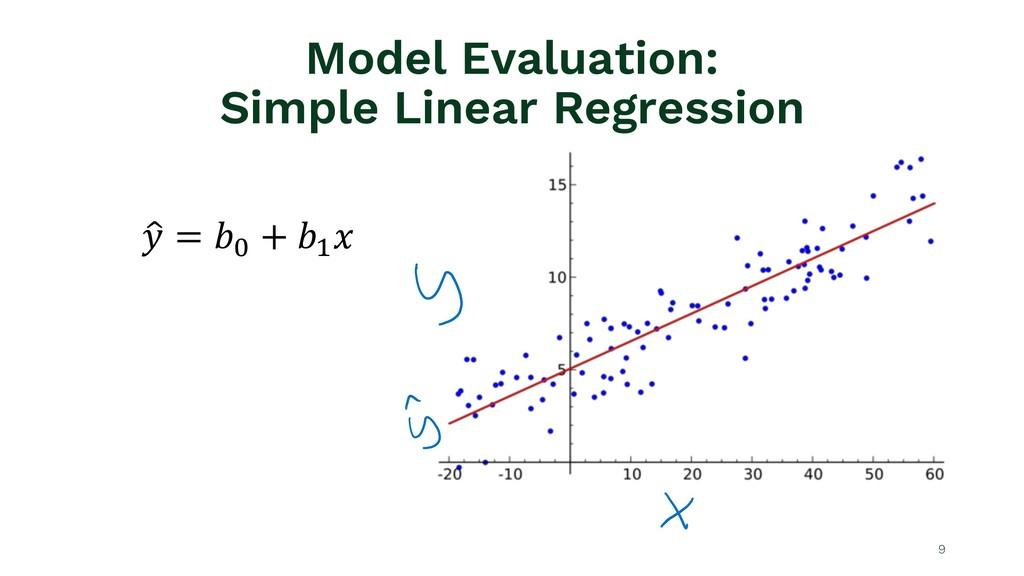Model Evaluation: Simple Linear Regression 9 ! ...