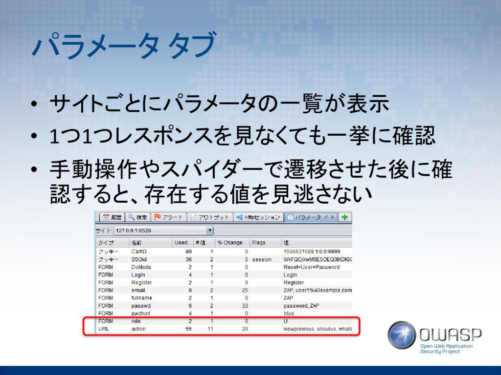 パラメータ タブ • サイトごとにパラメータの一覧が表示 • 1つ1つレスポンスを見なくても一...