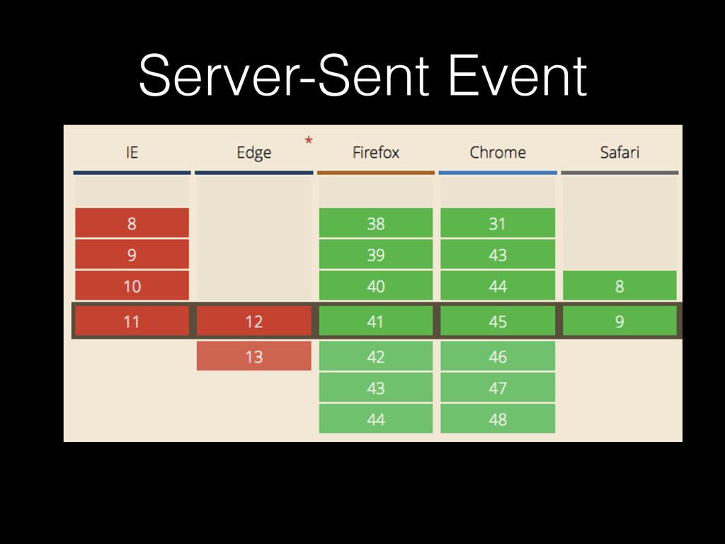 Server-Sent Event