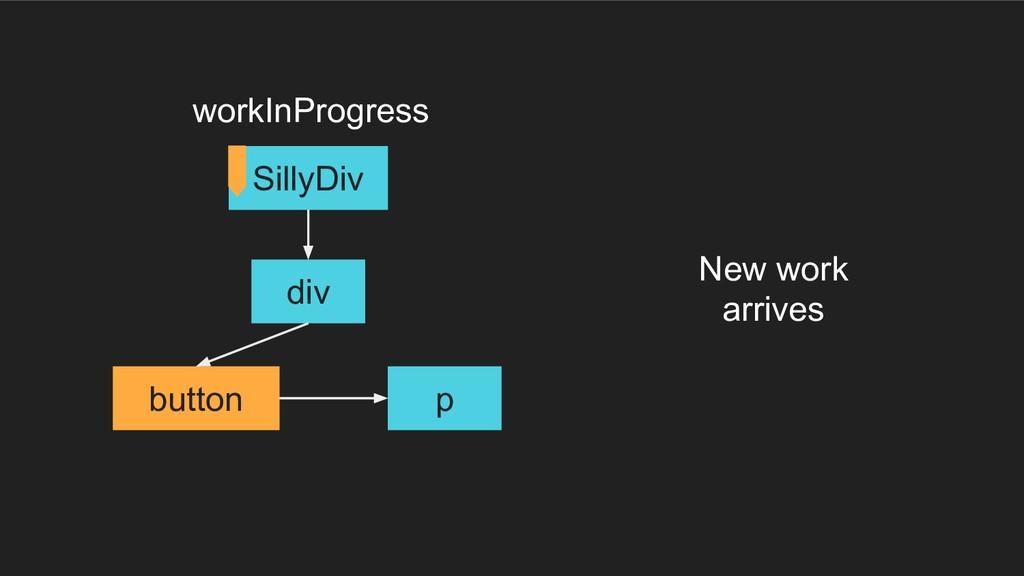 div button p SillyDiv New work arrives workInPr...
