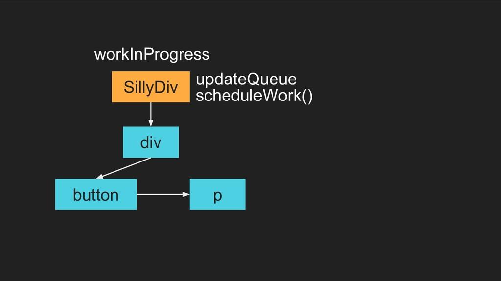 div button p SillyDiv workInProgress updateQueu...