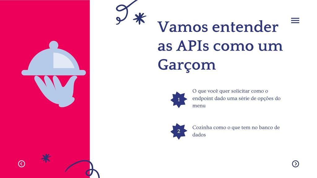 1 2 Vamos entender as APIs como um Garçom O que...