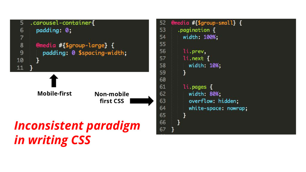 Non-mobile first CSS Mobile-first Inconsistent ...