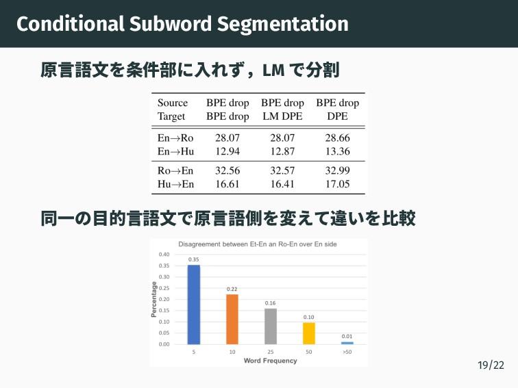 Conditional Subword Segmentation 原言語文を条件部に入れず,L...