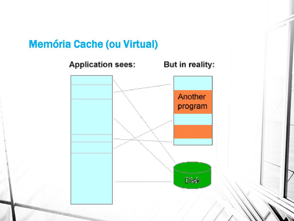 Memória Cache (ou Virtual)