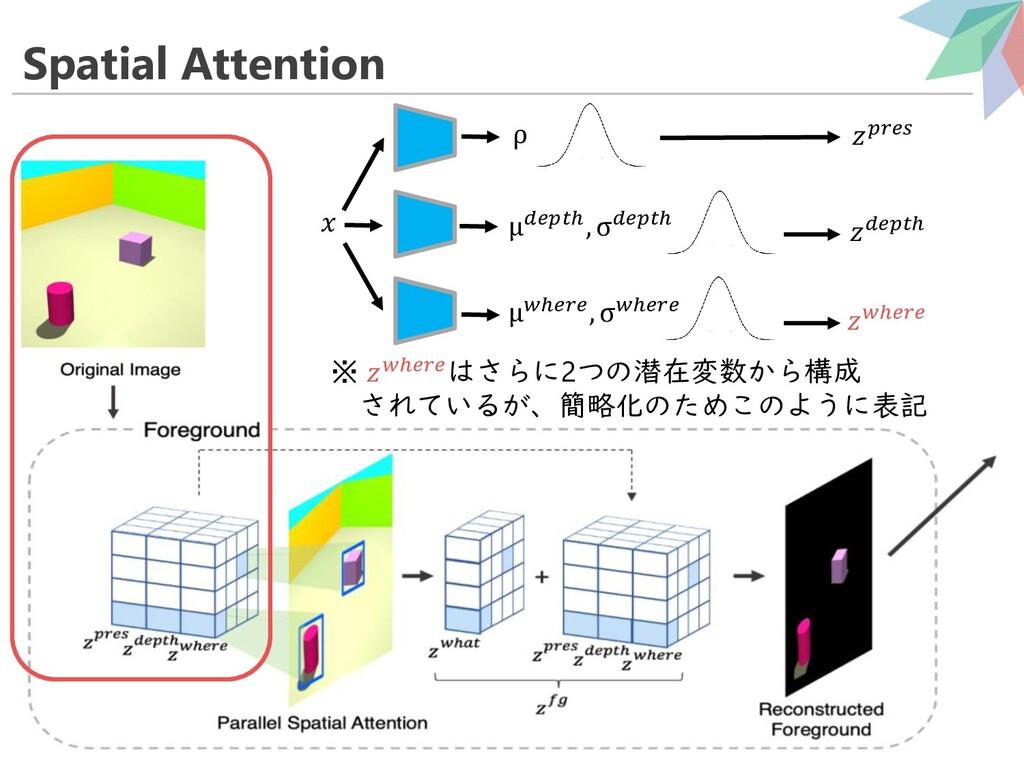 ρ Spatial Attention 26  μℎ, σℎ μℎ, σℎ  ℎ ℎ ※ ℎは...