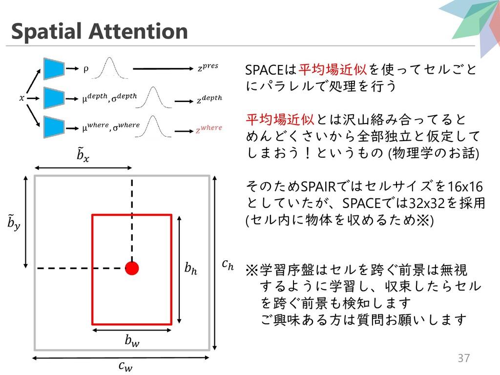 Spatial Attention 37 SPACEは平均場近似を使ってセルごと にパラレルで...