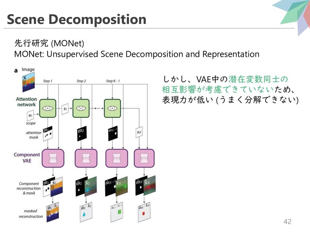 Scene Decomposition 42 先行研究 (MONet) MONet: Unsu...
