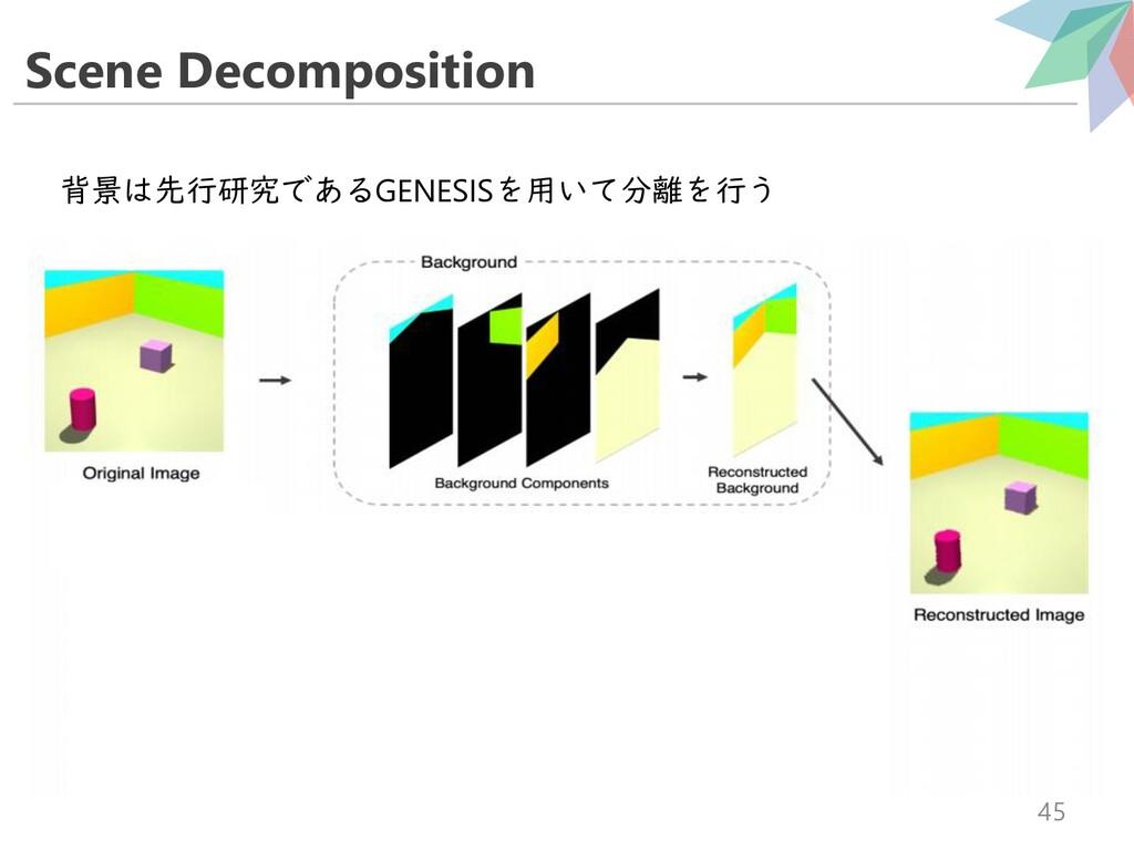 Scene Decomposition 45 背景は先行研究であるGENESISを用いて分離を...