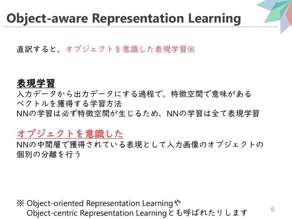 Object-aware Representation Learning 6 直訳すると、オブ...