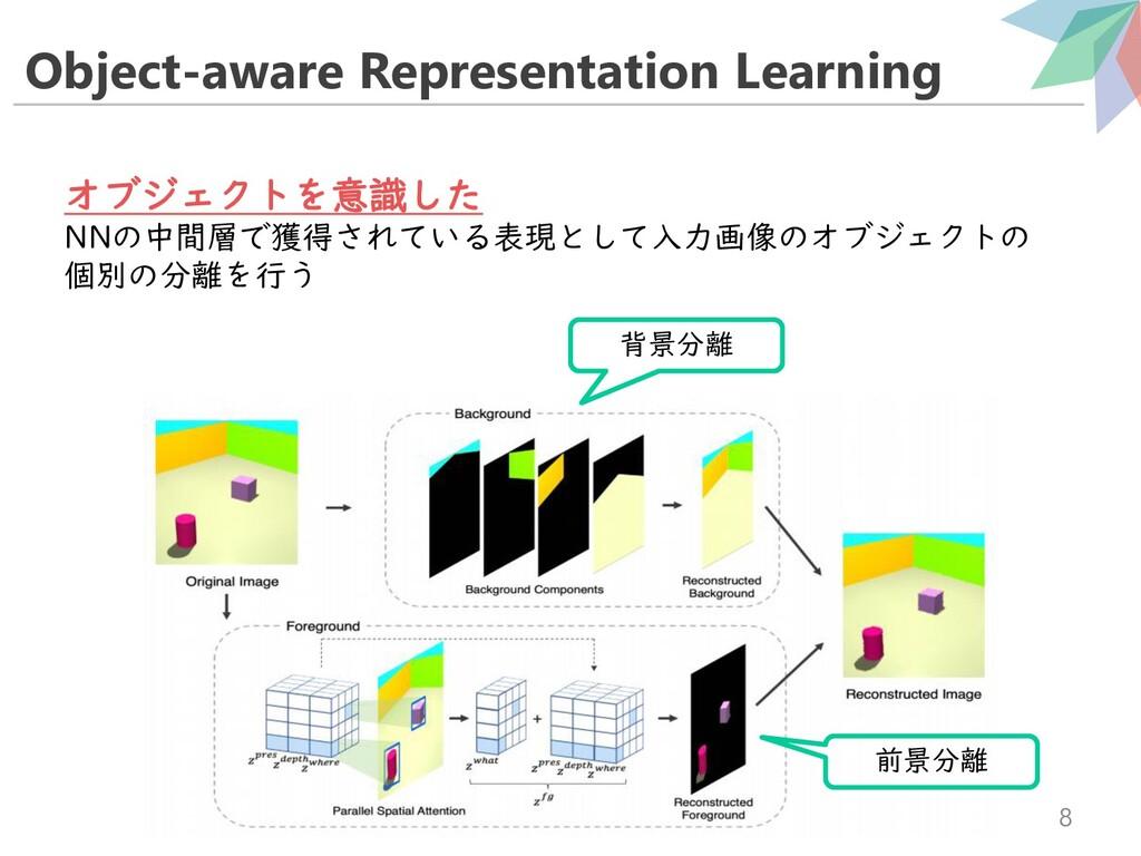Object-aware Representation Learning 8 オブジェクトを意...
