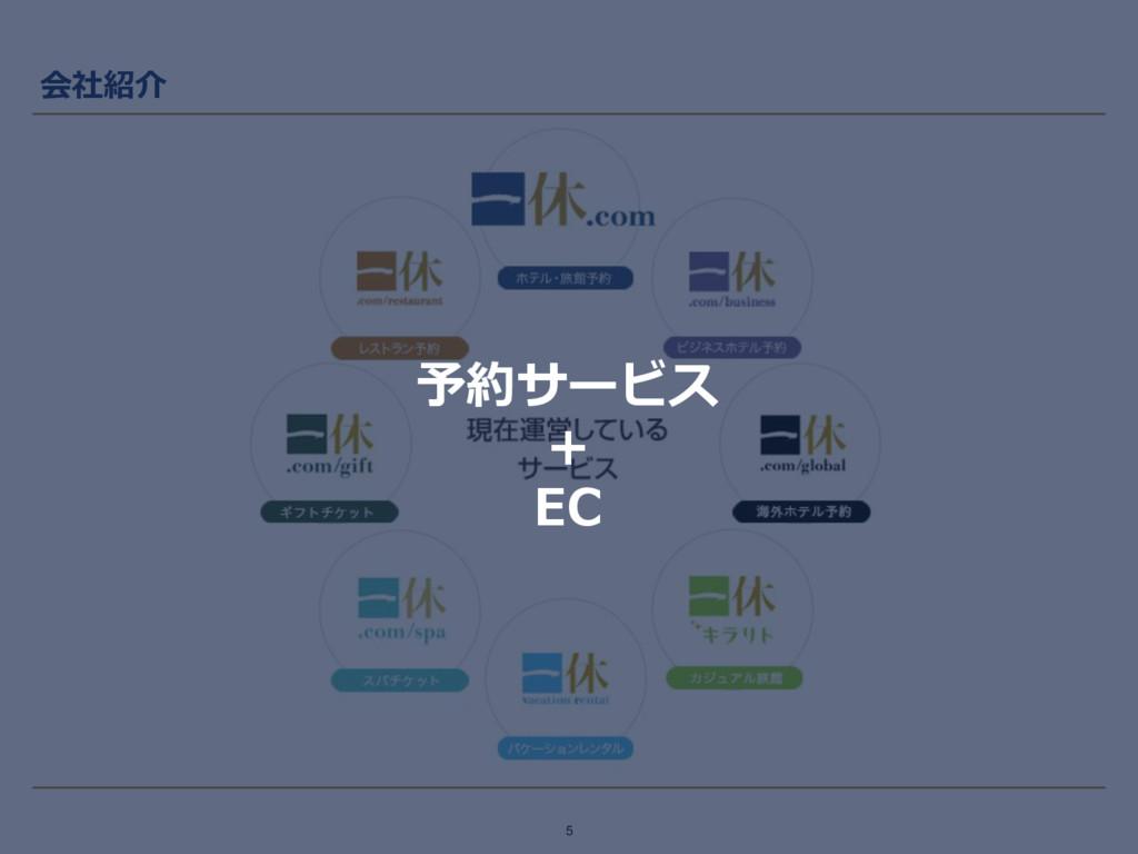 5 会社紹介 予約サービス + EC