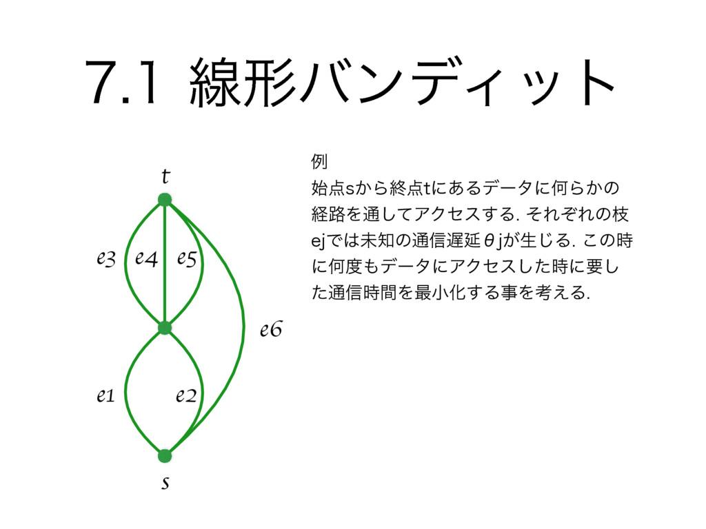 ઢܗόϯσΟοτ s t e6 e4 e5 e3 e2 e1 ྫ T͔ΒऴUʹ...