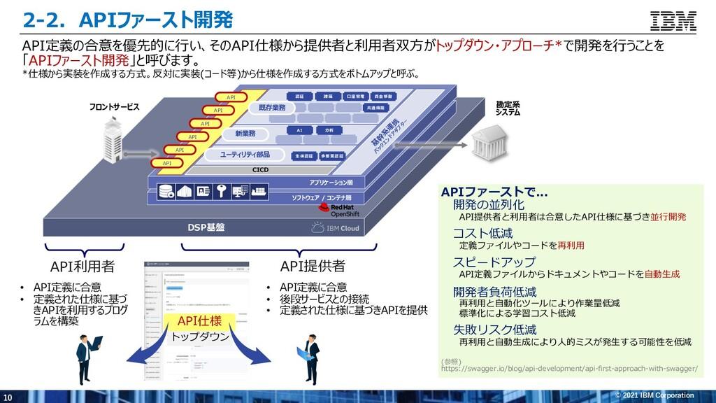 10 © 2021 IBM Corporation 2-2.APIファースト開発 API定義の...