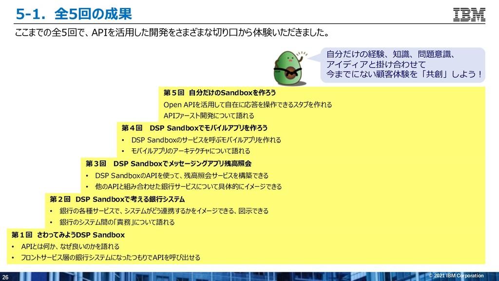 26 © 2021 IBM Corporation 5-1.全5回の成果 第2回 DSP Sa...