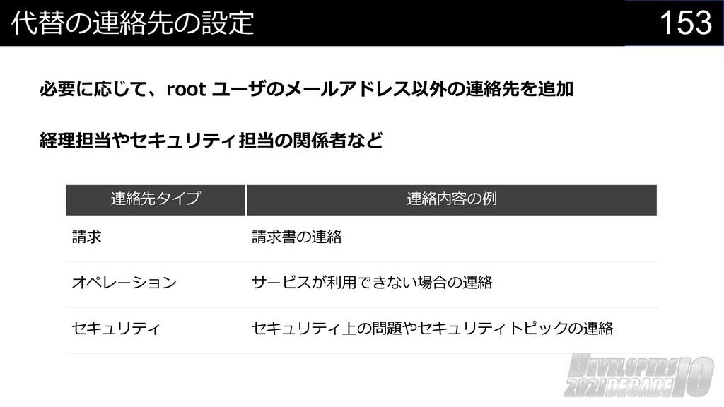 153 代替の連絡先の設定 必要に応じて、root ユーザのメールアドレス以外の連絡先を追加 ...