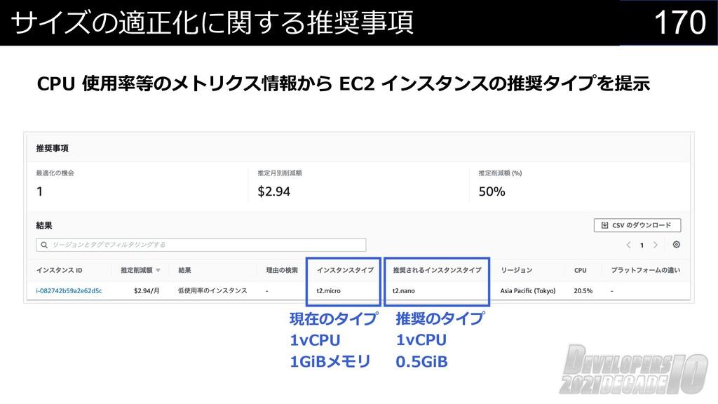 170 サイズの適正化に関する推奨事項 CPU 使⽤率等のメトリクス情報から EC2 インスタ...