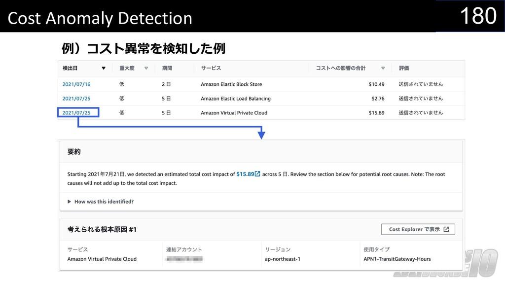 180 Cost Anomaly Detection 例)コスト異常を検知した例