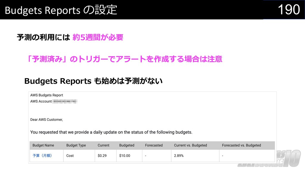 190 Budgets Reports の設定 予測の利⽤には 約5週間が必要 「予測済み」の...