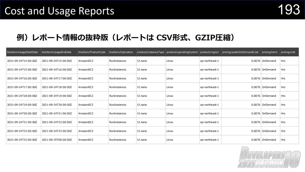 193 Cost and Usage Reports 例)レポート情報の抜粋版(レポートは C...