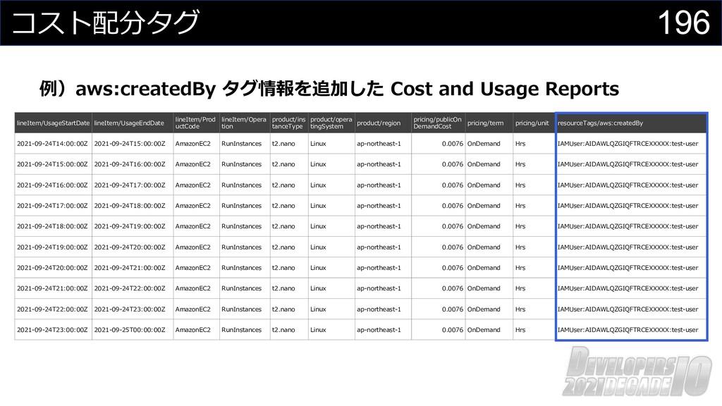 196 コスト配分タグ 例)aws:createdBy タグ情報を追加した Cost and ...