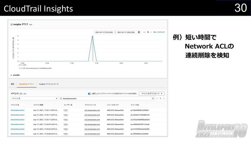 30 CloudTrail Insights 例)短い時間で Network ACLの 連続削...