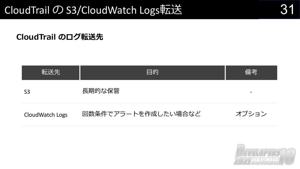 31 CloudTrail の S3/CloudWatch Logs転送 CloudTrail...