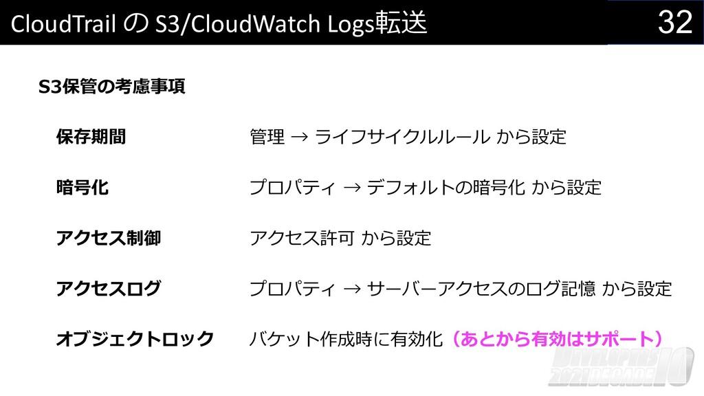 32 CloudTrail の S3/CloudWatch Logs転送 S3保管の考慮事項 ...
