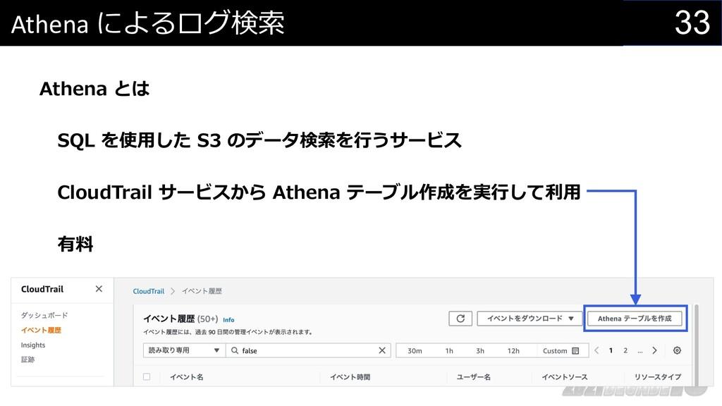 33 Athena によるログ検索 Athena とは SQL を使⽤した S3 のデータ検索...