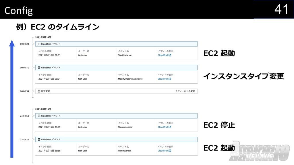 41 Config 例)EC2 のタイムライン EC2 起動 EC2 起動 インスタンスタイプ...