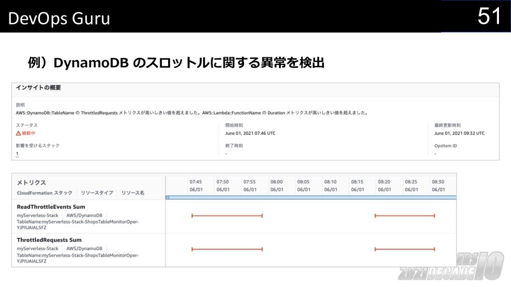51 DevOps Guru 例)DynamoDB のスロットルに関する異常を検出