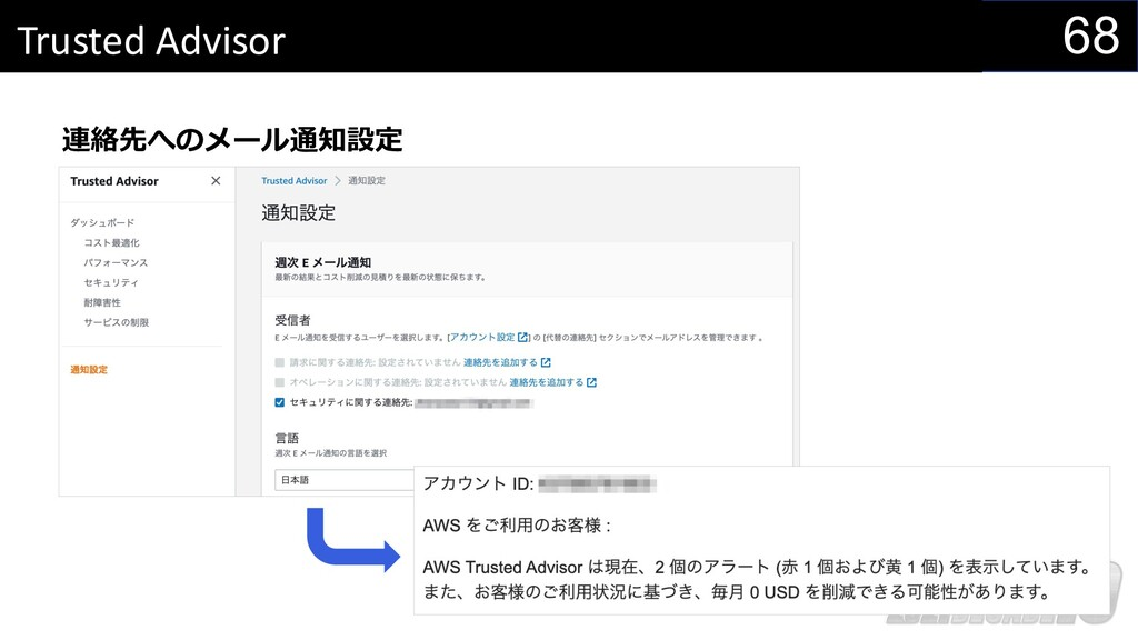 68 Trusted Advisor 連絡先へのメール通知設定