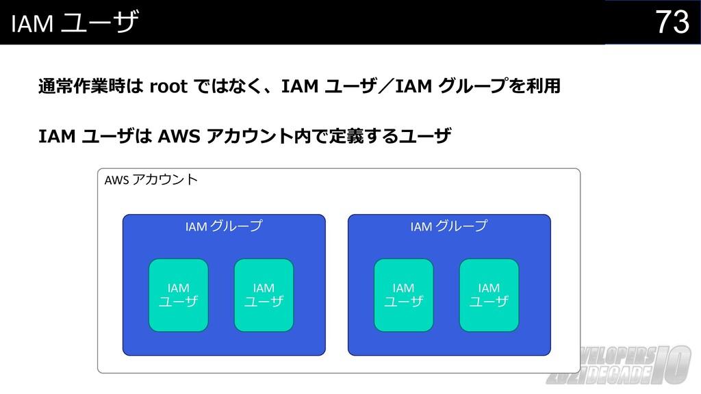 通常作業時は root ではなく、IAM ユーザ/IAM グループを利⽤ IAM ユーザは A...