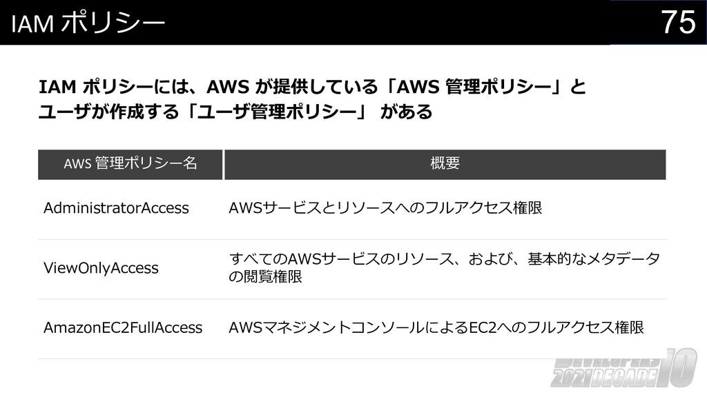 75 IAM ポリシー IAM ポリシーには、AWS が提供している「AWS 管理ポリシー」と...
