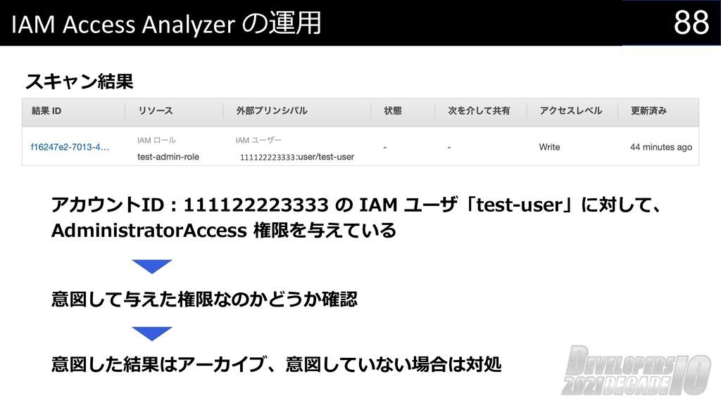 88 IAM Access Analyzer の運⽤ 111122223333 アカウントID...