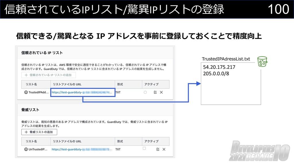 100 信頼されているIPリスト/驚異IPリストの登録 信頼できる/驚異となる IP アドレス...