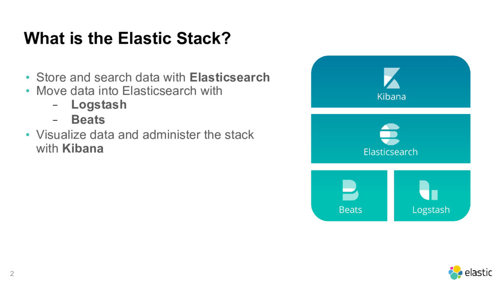 2 What is the Elastic Stack? • Store and search...
