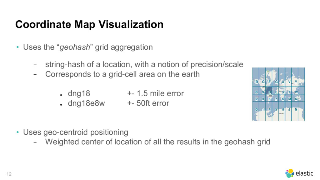 "12 • Uses the ""geohash"" grid aggregation − stri..."