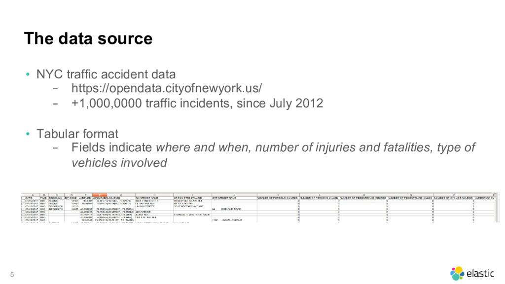 5 The data source • NYC traffic accident data −...