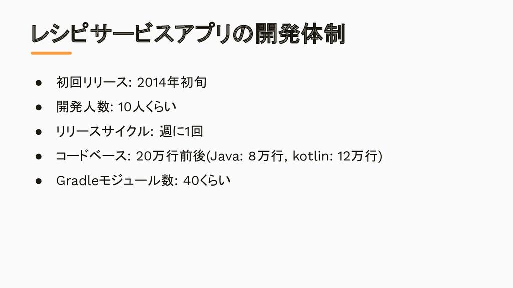 レシピサービスアプリの開発体制 ● 初回リリース: 2014年初旬 ● 開発人数: 10人くら...