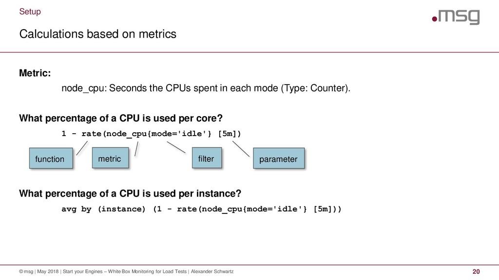 Setup Calculations based on metrics © msg | May...