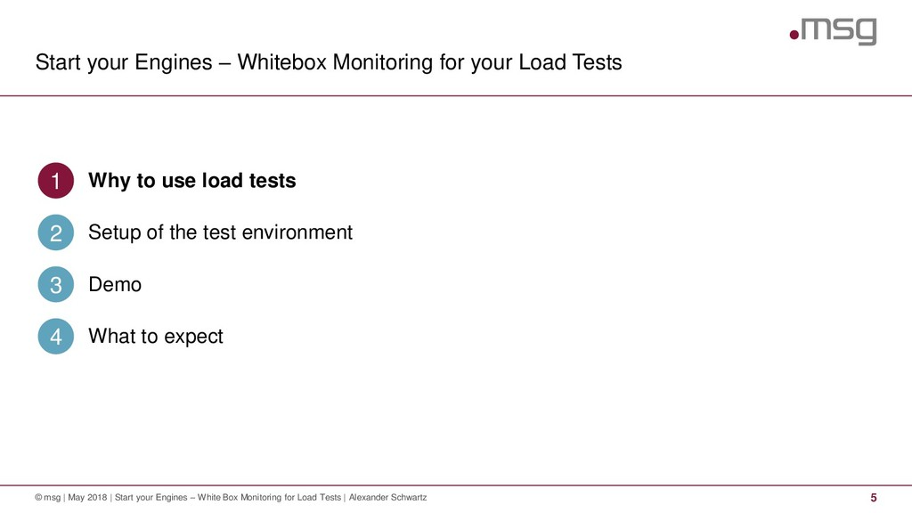 Start your Engines – Whitebox Monitoring for yo...