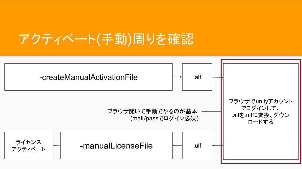 アクティベート(手動)周りを確認 .alf -createManualActivationFi...