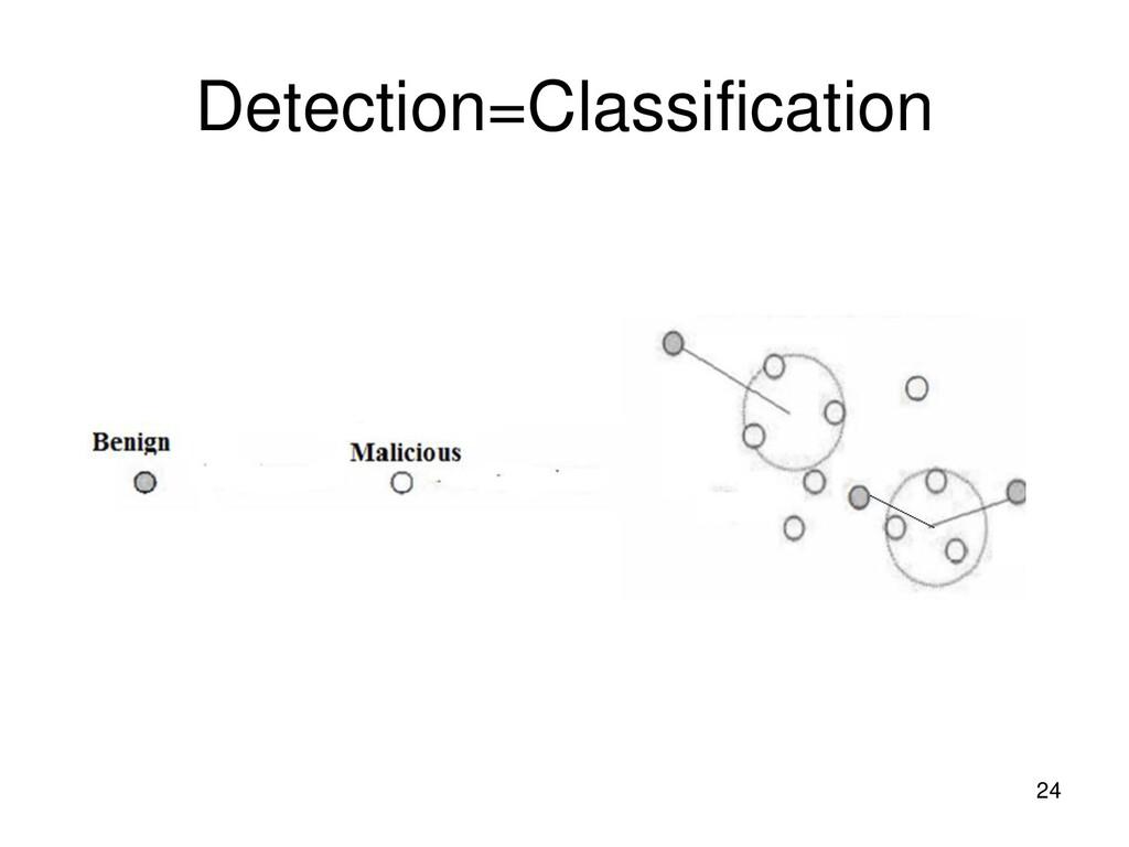 Detection=Classification 24