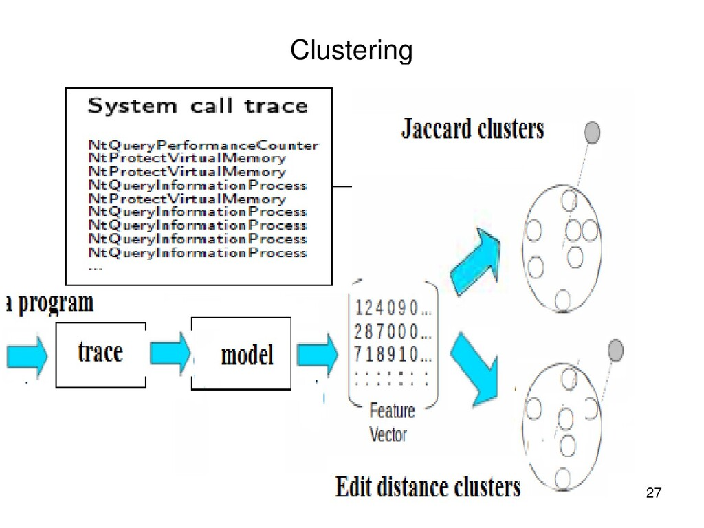 Clustering 27