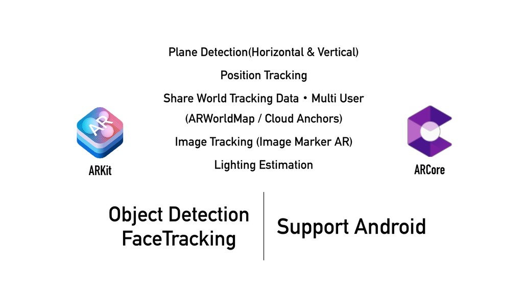 ARKit ARCore Object Detection 