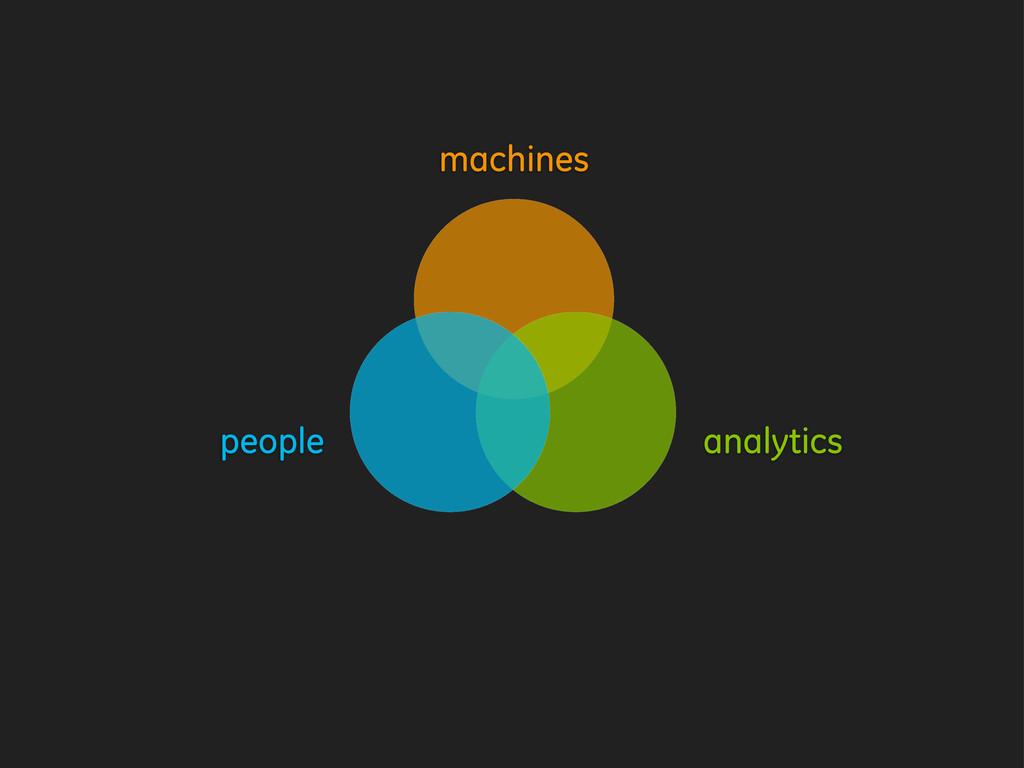 machines analytics people