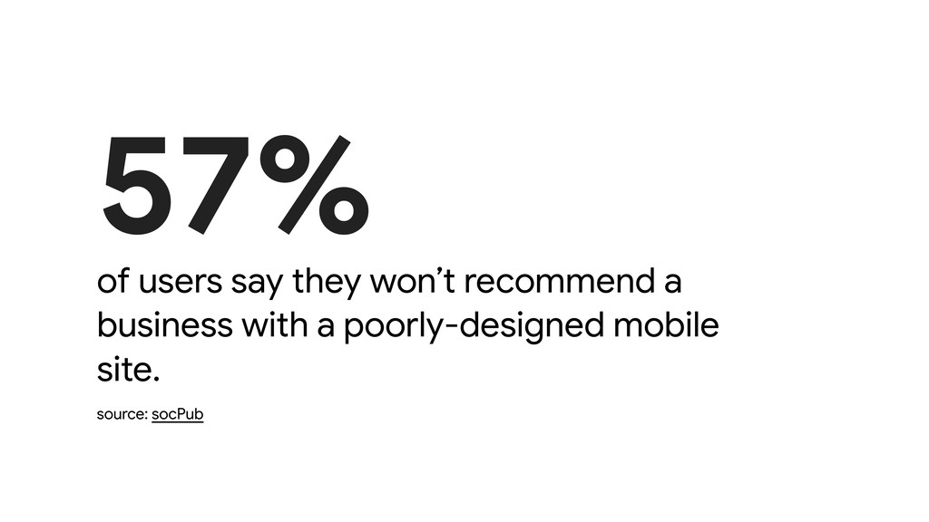 57% of users say they won't recommend a busines...